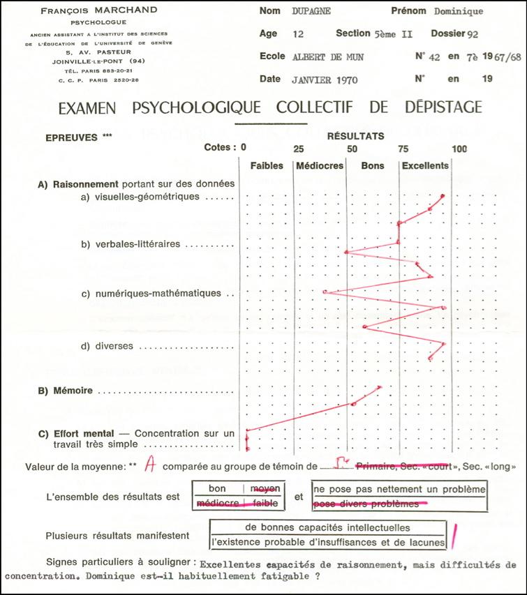 LRDZgrat-test